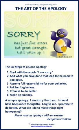 How to apologize.