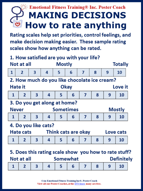 Rating scale poster